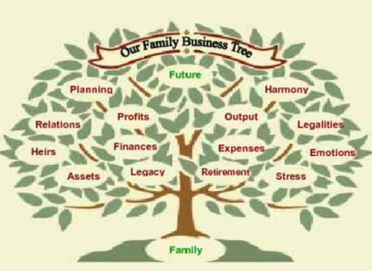 family-business-1