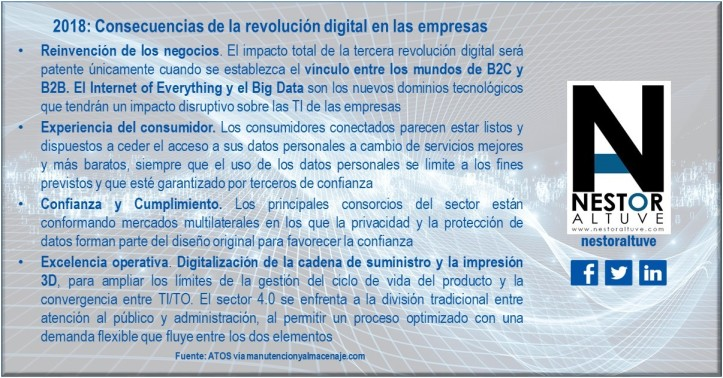 2018 Consecuencias de la revolución digital en las empresas